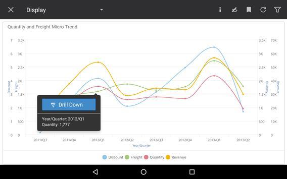 Birst Mobile Analytics apk screenshot