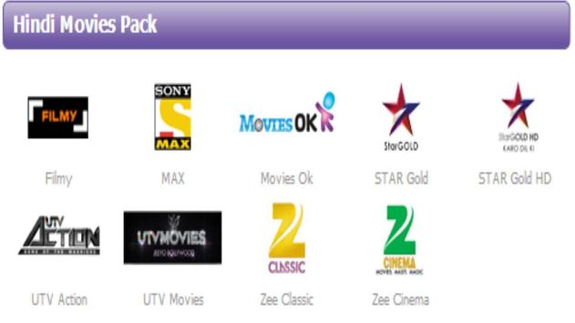Indian DTH Channels Guide 8 (Android) - Download APK