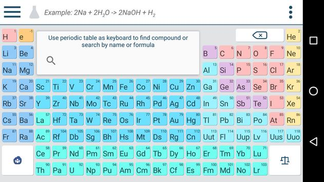 Chemik learning chemistry solving your homework apk download chemik learning chemistry solving your homework poster urtaz Image collections