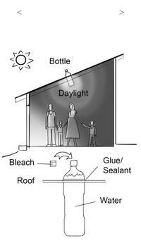 Bottle of Light - app inspired by Liter of Light apk screenshot