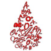 Blood Group Prank icon