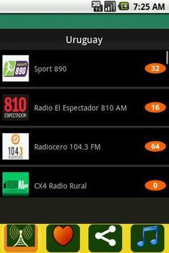 Radio Uruguay poster