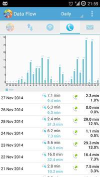 DataFlow - Data Usage screenshot 2