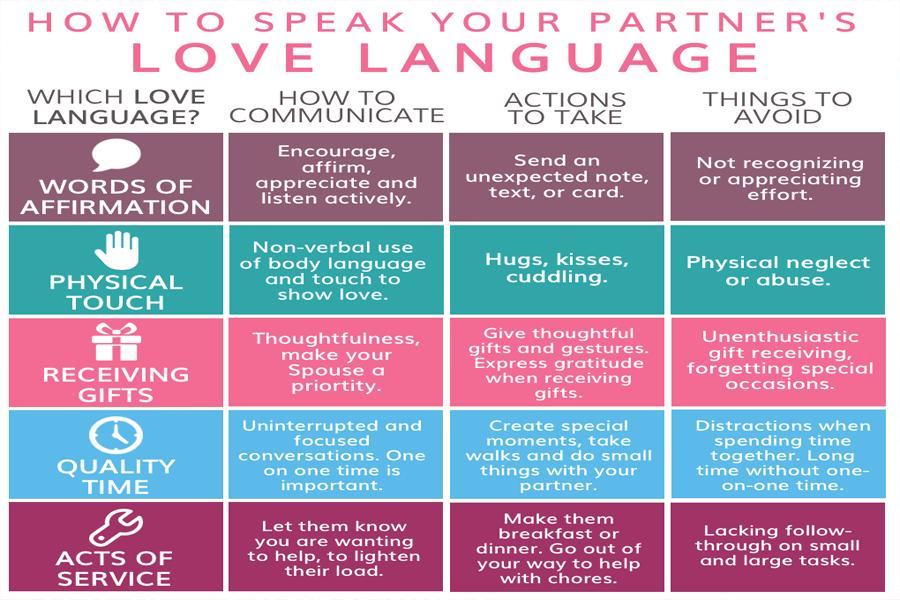 Languages are what love they five The Hidden