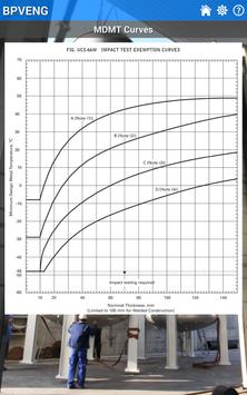 ASME Engineering Materials apk screenshot