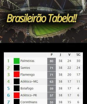Brasileirão Tabela poster