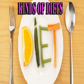 Kinds of Diets icon