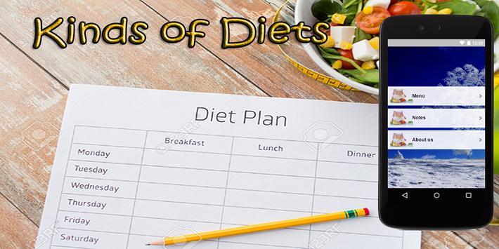 Kinds of Diets apk screenshot