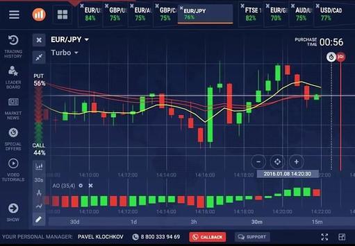 New IQ Option Broker Trade Forex Tips poster