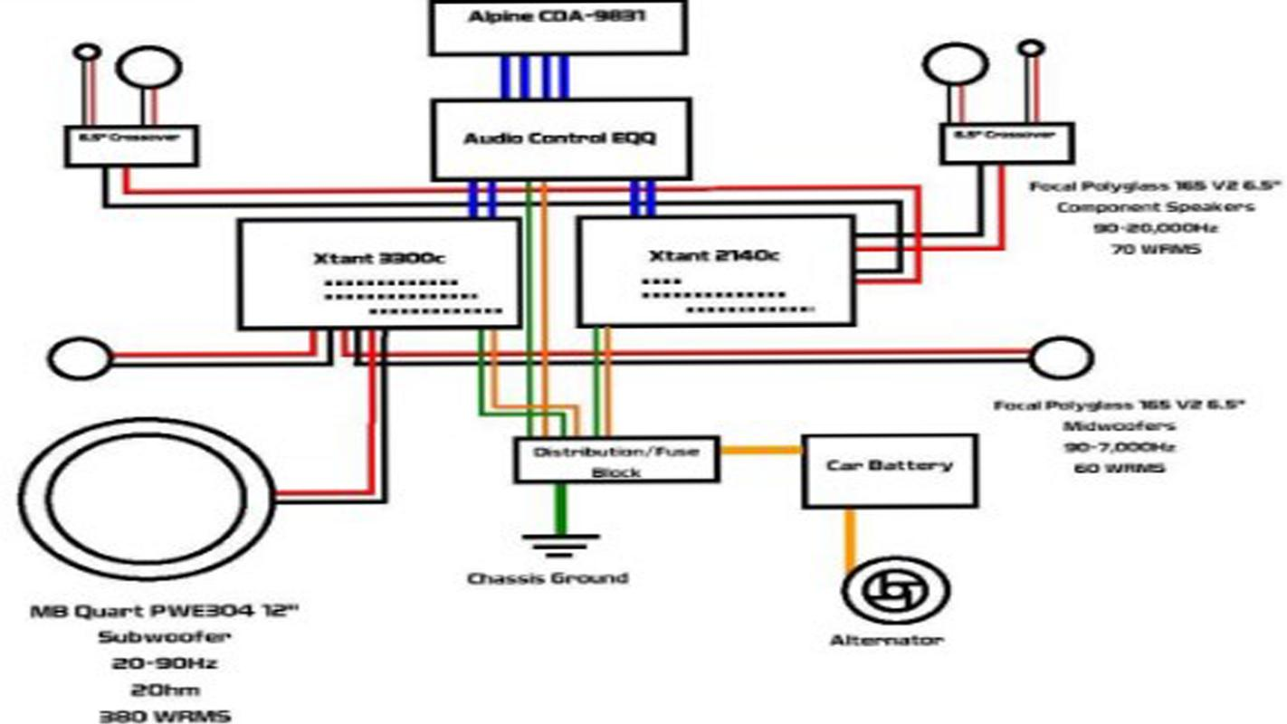 Car Audio Wiring Diagram For Android Apk Download Machine Motor In Addition Dol Starter Poster