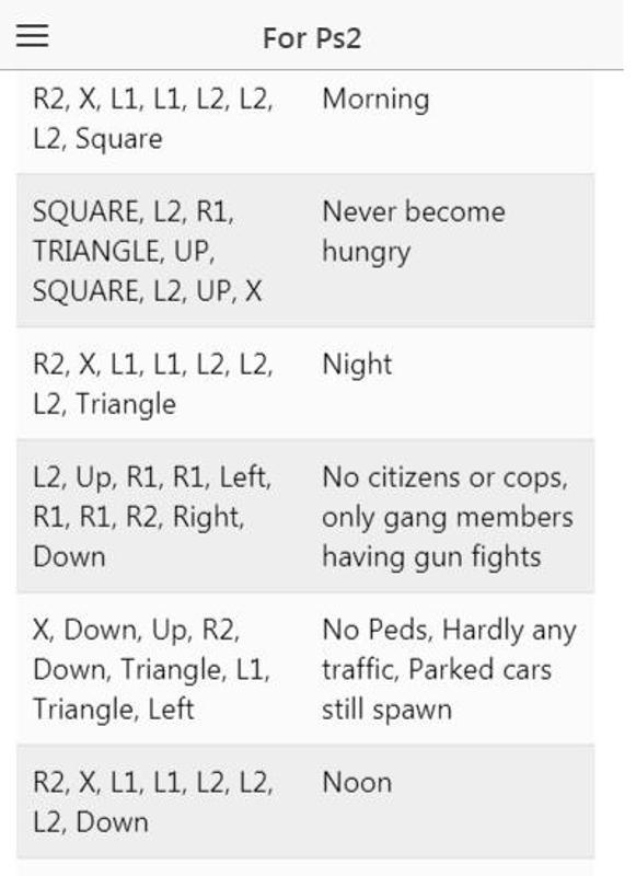 cheat codes for gta san andreas ps3 guns