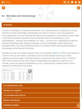 Learning PHID - Free Version apk screenshot