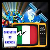 Italian TV icon