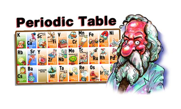 Periodic table elements apk download free education app for periodic table elements poster urtaz