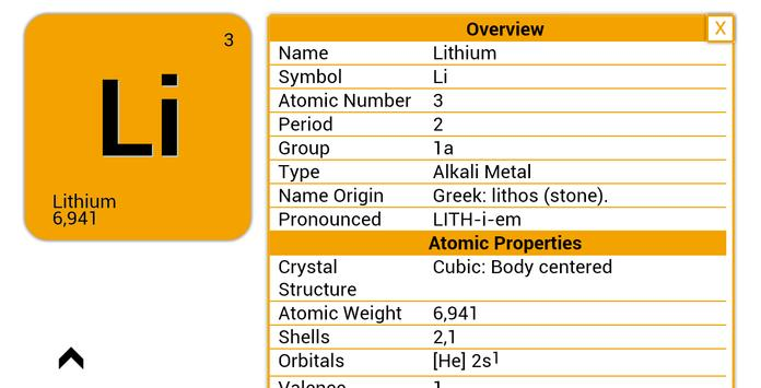 Periodic table elements apk download free education app for periodic table elements apk screenshot urtaz