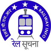 Railway PNR Check icon
