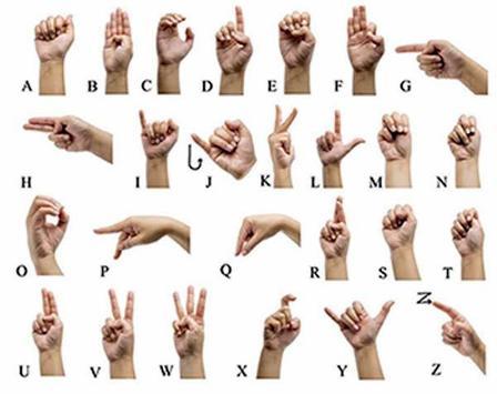 Sign Language Tutorial apk screenshot