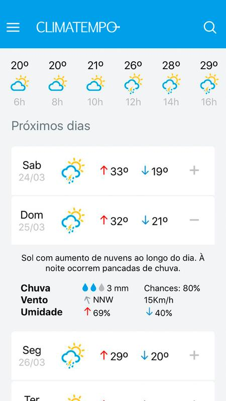 Climatempo Lite for Android