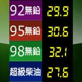 Prediction of Gas Price-Taiwan icon
