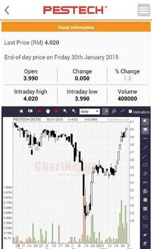 Pestech Investor Relations apk screenshot