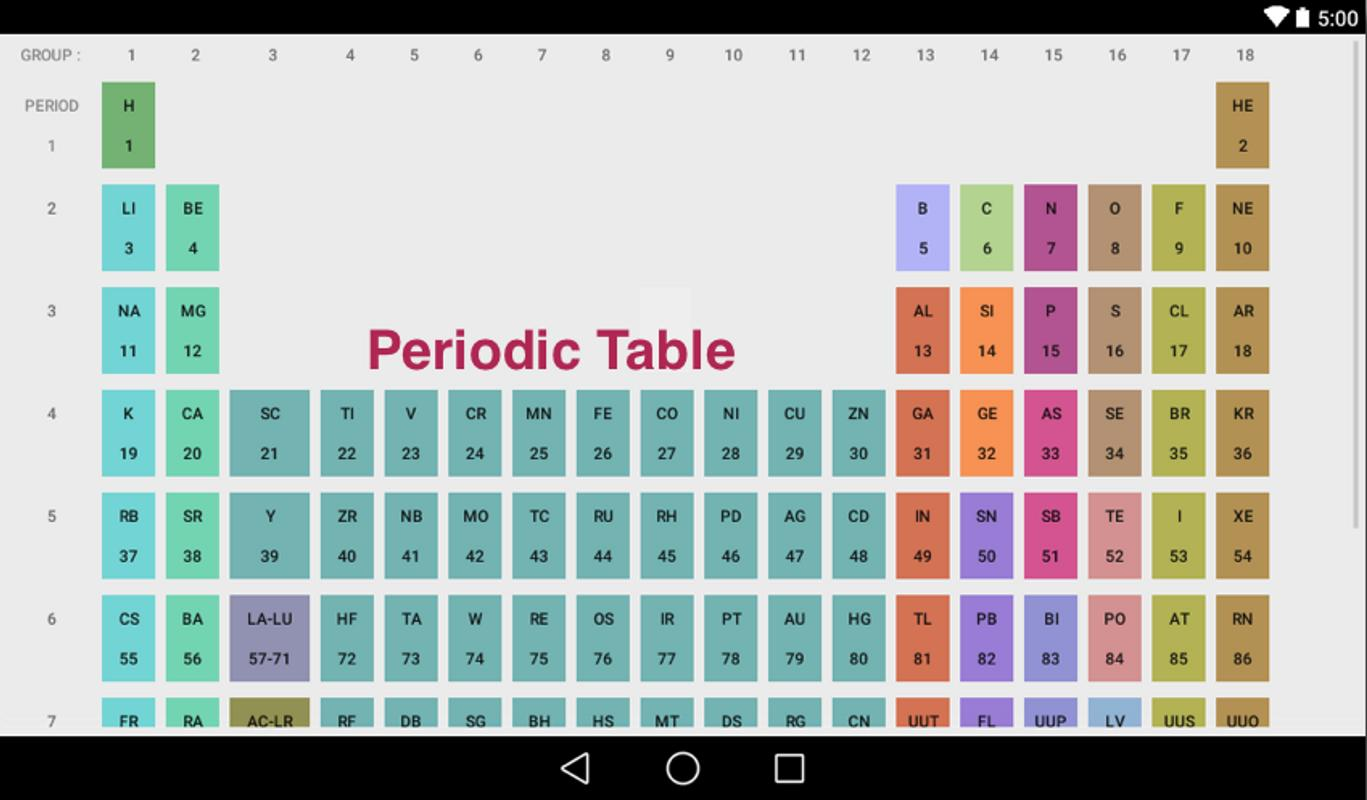Periodic table chemistry apk download free books reference app periodic table chemistry apk screenshot urtaz