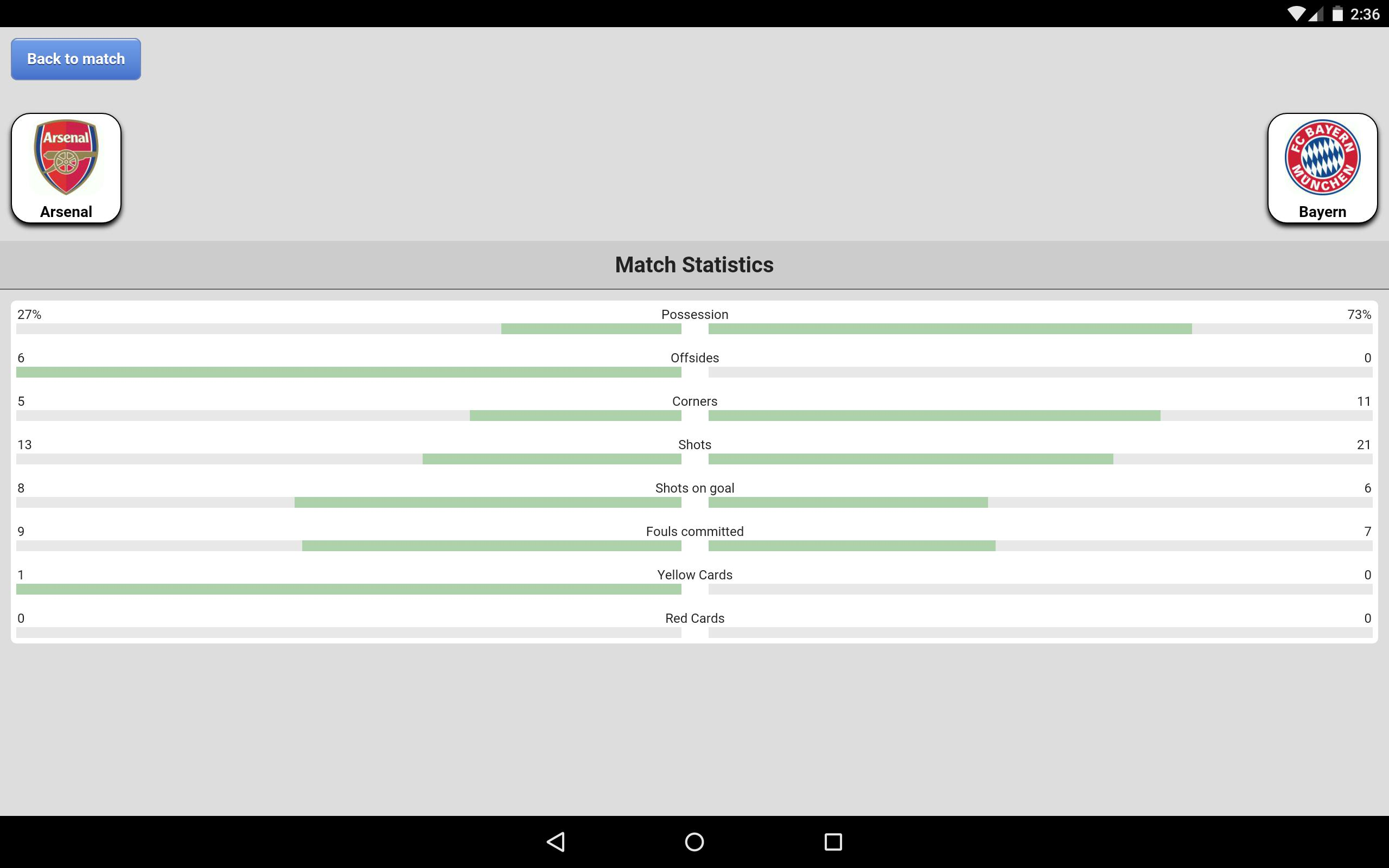 Football Live Scores For Android Apk Download