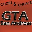 Codes for GTA San Andreas (PC) APK