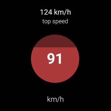 Speedwear speedometer apk screenshot