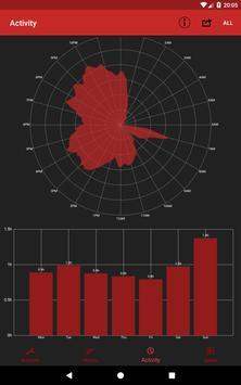 10 Schermata StatFlix
