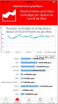 Budget Haïti screenshot 3