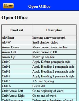 Shortcut Download