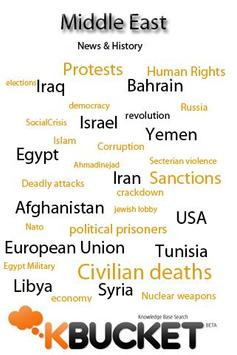 Middle East News poster