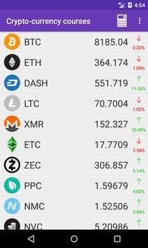 Cryptocurrencies poster