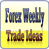 Tutorials for Forex Weekly Trade Ideas icon