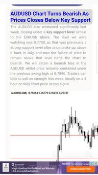 Tutorials for Forex Chart Technical Analysis screenshot 1