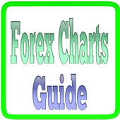Forex Charts Guide icon