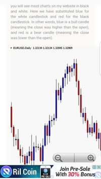 Forex Charts Guide screenshot 3