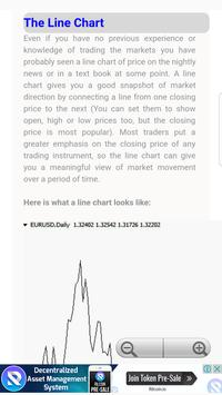 Forex Charts Guide screenshot 1