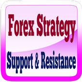 Tutorial for Forex Strategy Support And Resistance icon