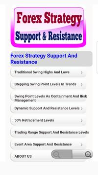Tutorial for Forex Strategy Support And Resistance poster