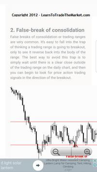 Tutorials for Trading Strategy False Break screenshot 1