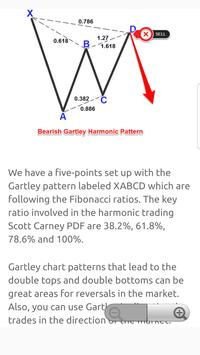 Gartley Harmonic Pattern Trading Strategy for Android - APK