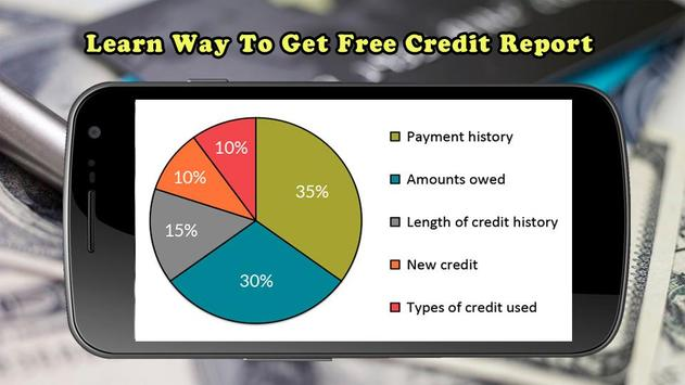 Learn Credit Score Checker List apk screenshot