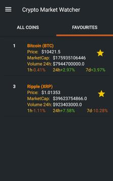Crypto Market Watcher apk screenshot
