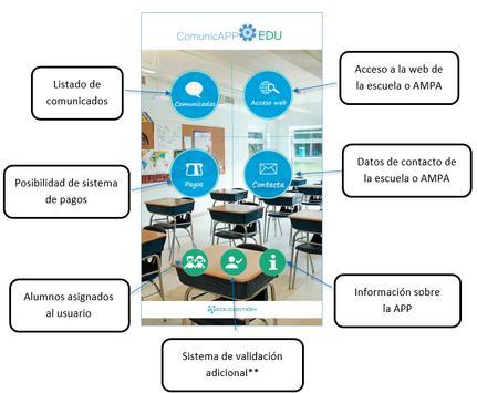 ComunicAPP Edu poster