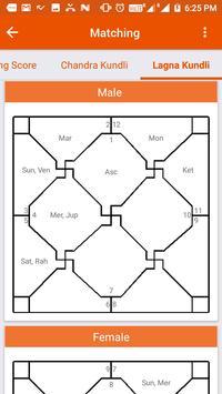 Durlabh kundli online Matchmaking Was sind Dating-Deal-Breaker
