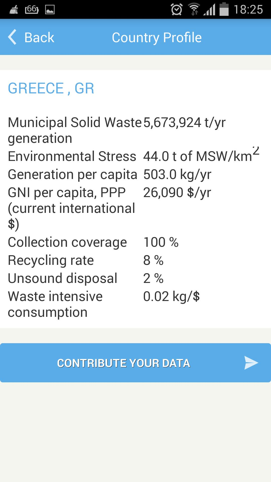 Waste Atlas for Android - APK Download
