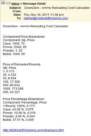 Ammo Reload Cost Calc for Android - APK Download
