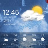 ikon Prakiraan Cuaca