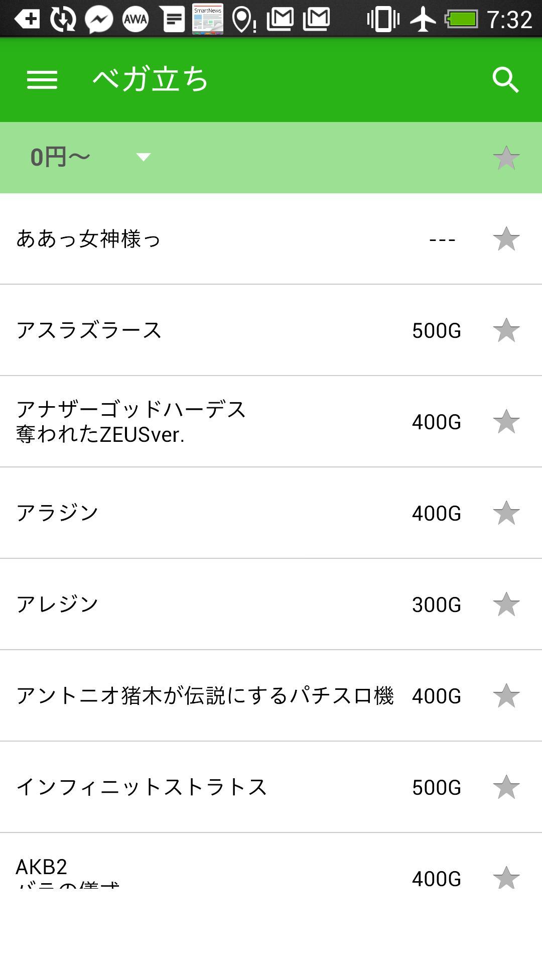 ターン 天井 モンキー 恩恵 4
